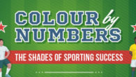 Colour psychology in sports — how does it work? FACEBOOK | INSTAGRAM You might've heard about colour psychology — the idea that certain colours can make us think and behave […]